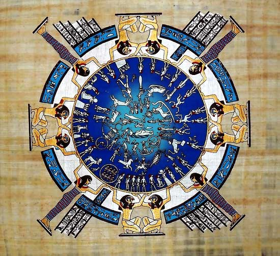 Zodiac - Astrological Calendar (1) - Papyrus Painting